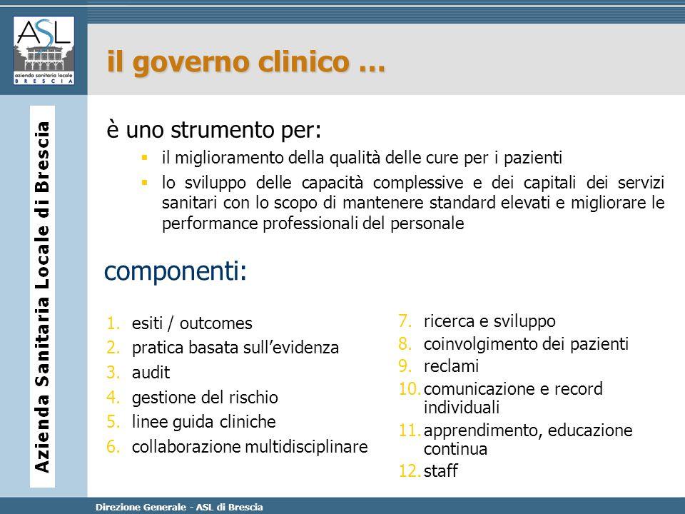 Direzione Generale - ASL di Brescia il governo clinico … è uno strumento per: il miglioramento della qualità delle cure per i pazienti lo sviluppo del