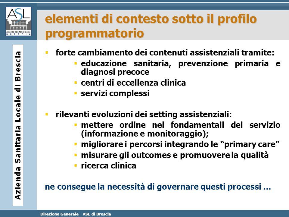 Direzione Generale - ASL di Brescia elementi di contesto sotto il profilo programmatorio forte cambiamento dei contenuti assistenziali tramite: educaz