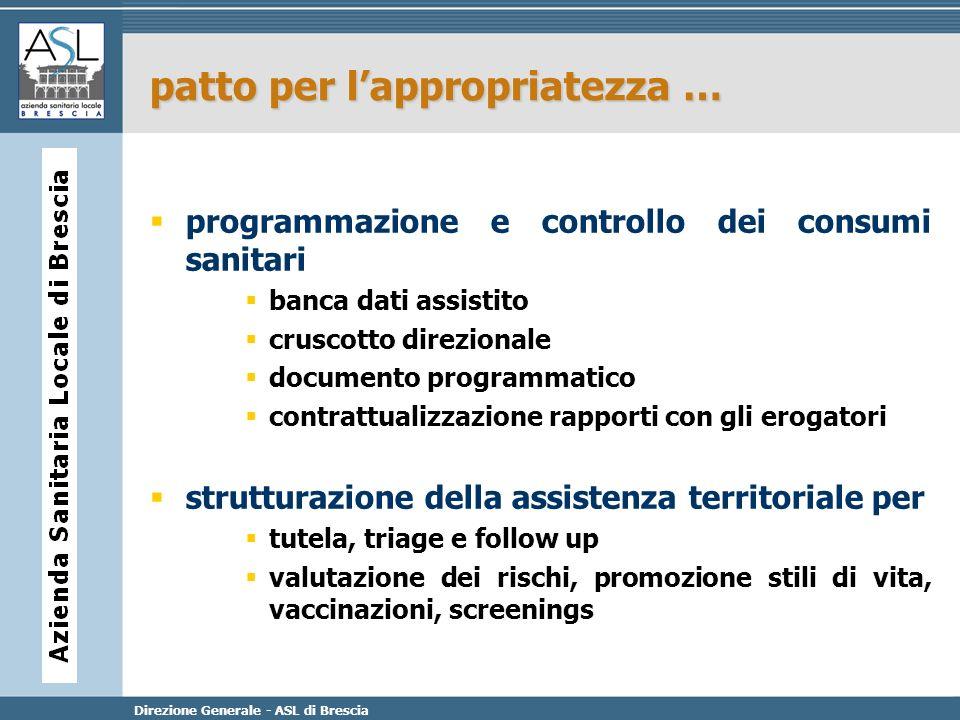 Direzione Generale - ASL di Brescia patto per lappropriatezza … programmazione e controllo dei consumi sanitari banca dati assistito cruscotto direzio