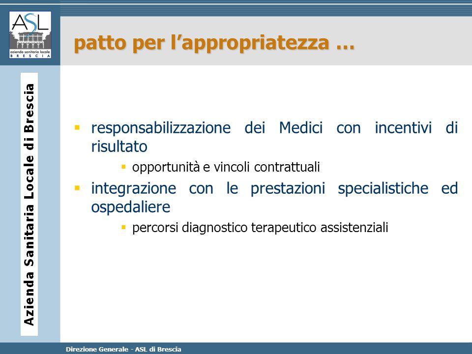 Direzione Generale - ASL di Brescia patto per lappropriatezza … responsabilizzazione dei Medici con incentivi di risultato opportunità e vincoli contr