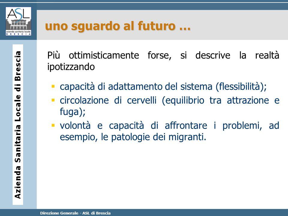 Direzione Generale - ASL di Brescia uno sguardo al futuro … Più ottimisticamente forse, si descrive la realtà ipotizzando capacità di adattamento del