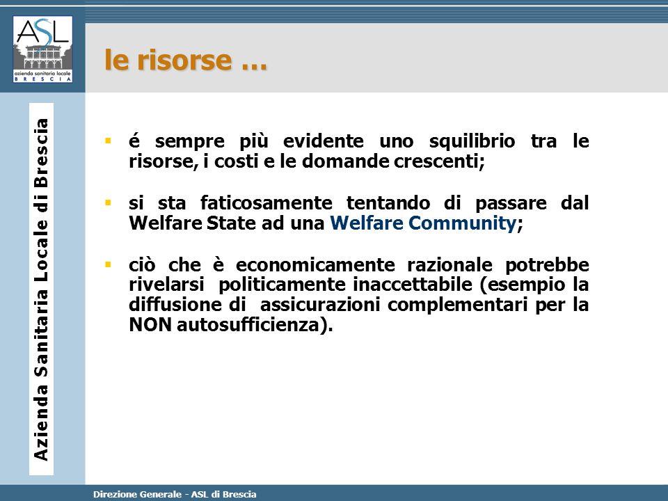 Direzione Generale - ASL di Brescia le risorse … é sempre più evidente uno squilibrio tra le risorse, i costi e le domande crescenti; si sta faticosam