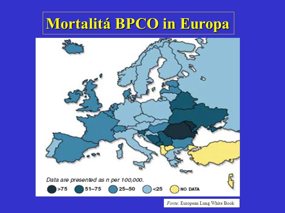 Mortalitá BPCO in Europa Fonte: European Lung White Book