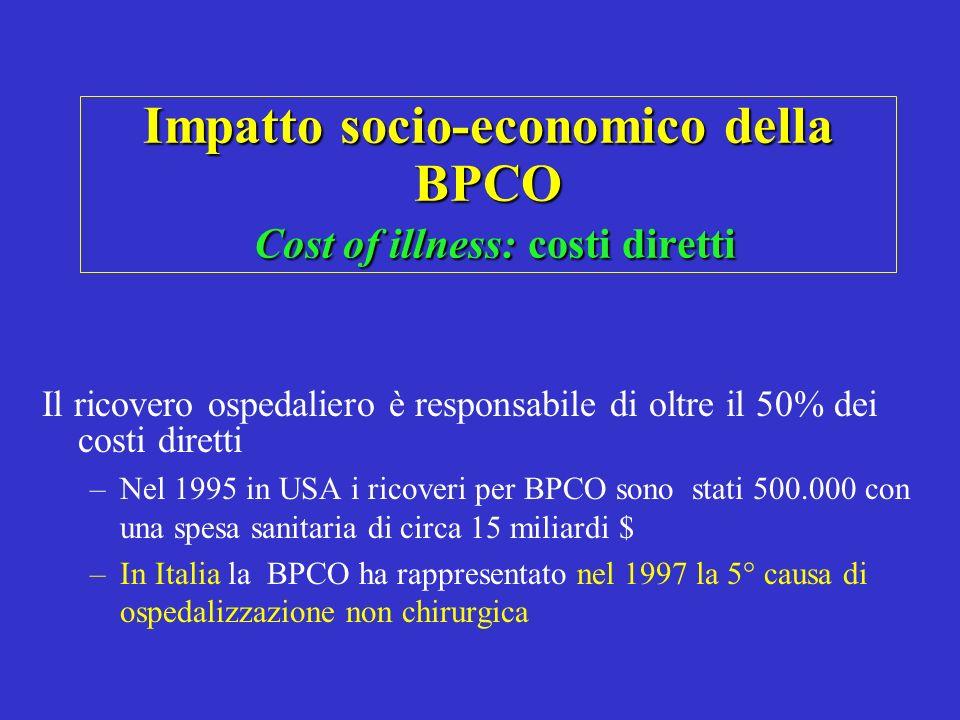 Impatto socio-economico della BPCO Cost of illness: costi diretti Il ricovero ospedaliero è responsabile di oltre il 50% dei costi diretti –Nel 1995 i