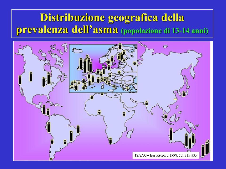 Distribuzione geografica della prevalenza dellasma (popolazione di 13-14 anni) ISAAC – Eur Respir J 1998, 12, 315-335