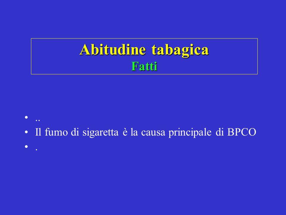 Abitudine tabagica Fatti.. Il fumo di sigaretta è la causa principale di BPCO.