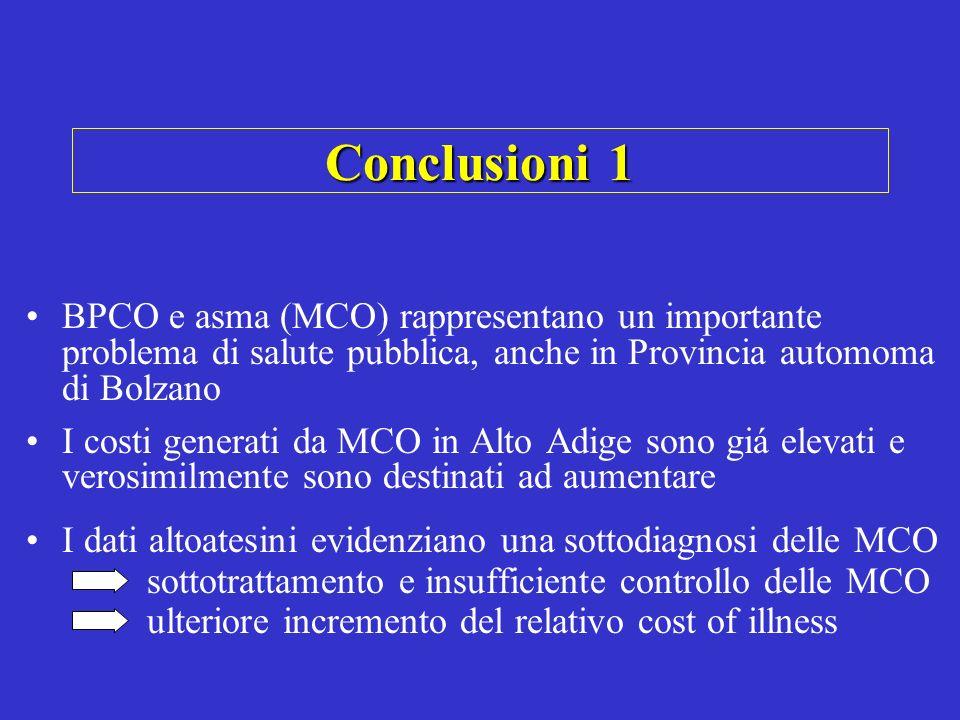 Conclusioni 1 BPCO e asma (MCO) rappresentano un importante problema di salute pubblica, anche in Provincia automoma di Bolzano I costi generati da MC