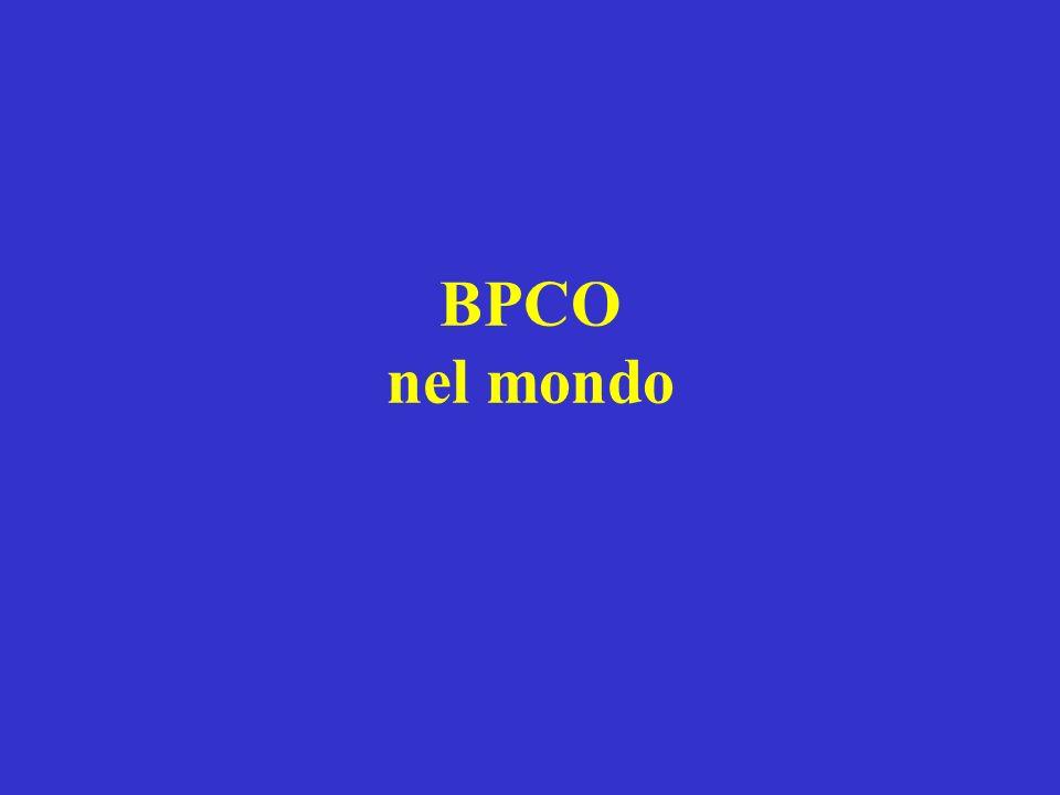 BPCO Cost of illness Costo medio annuo pro capite 650N/A600870 Fonte: progetto GOLD