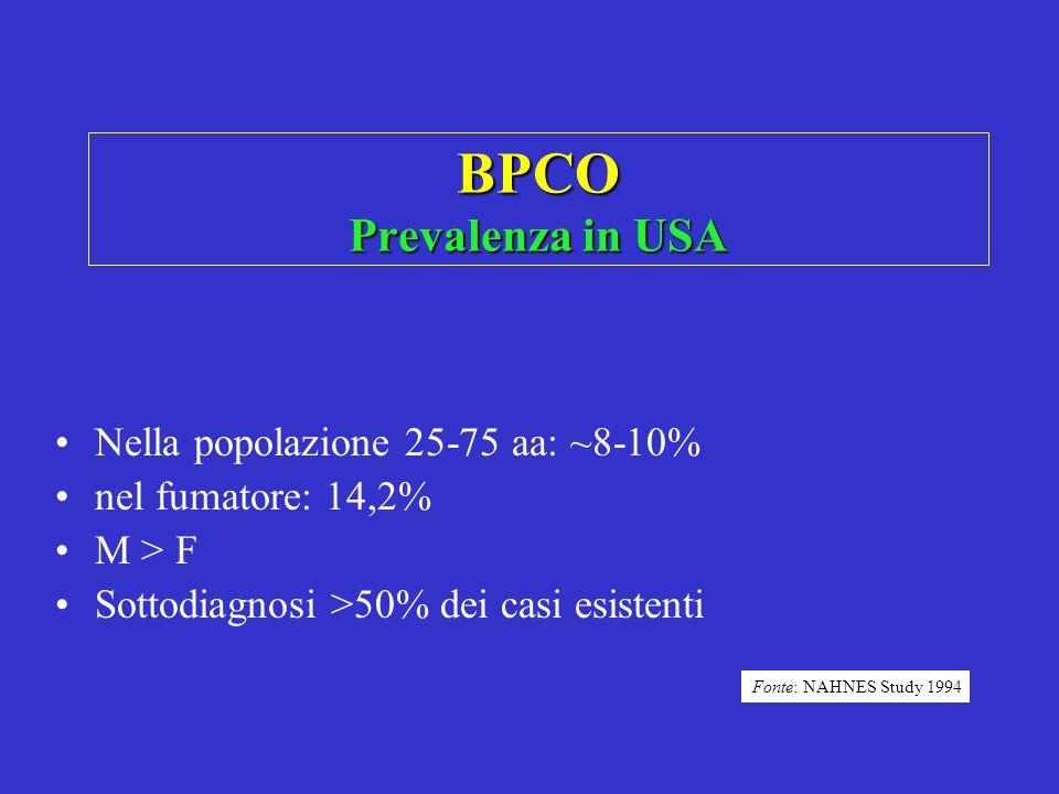 BPCO Prevalenza in USA Nella popolazione 25-75 aa: ~8-10% nel fumatore: 14,2% M > F Sottodiagnosi >50% dei casi esistenti Fonte: NAHNES Study 1994