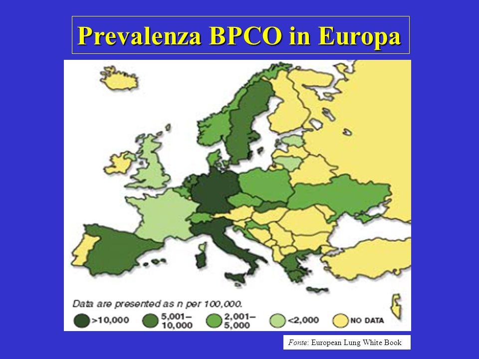 Prevalenza BPCO in Europa Fonte: European Lung White Book