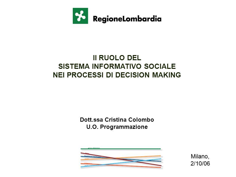 Il RUOLO DEL SISTEMA INFORMATIVO SOCIALE NEI PROCESSI DI DECISION MAKING Dott.ssa Cristina Colombo U.O. Programmazione Milano,2/10/06
