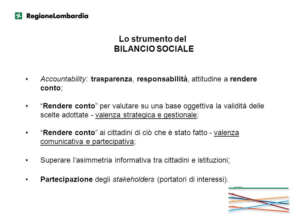 Lo strumento del BILANCIO SOCIALE Accountability : trasparenza, responsabilità, attitudine a rendere conto; Rendere conto per valutare su una base ogg