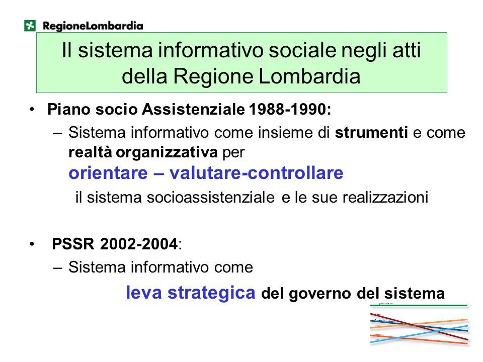 Il sistema informativo sociale negli atti della Regione Lombardia Piano socio Assistenziale 1988-1990: –Sistema informativo come insieme di strumenti