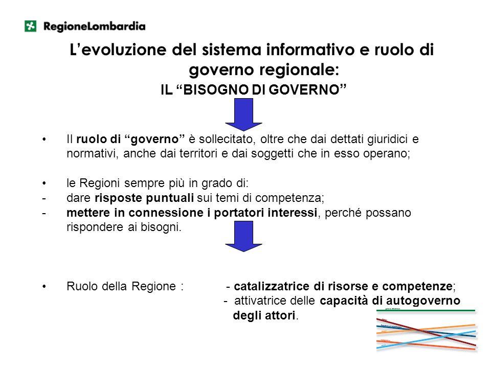 Levoluzione del sistema informativo e ruolo di governo regionale: IL BISOGNO DI GOVERNO Il ruolo di governo è sollecitato, oltre che dai dettati giuri