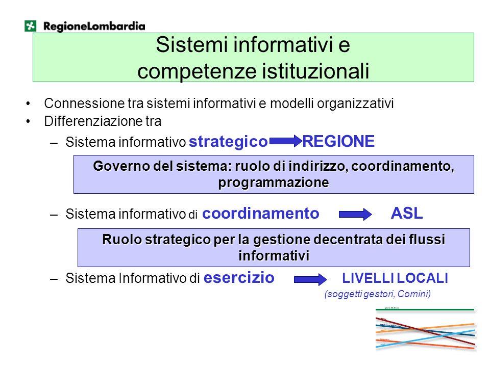 Sistemi informativi e competenze istituzionali Connessione tra sistemi informativi e modelli organizzativi Differenziazione tra –Sistema informativo s