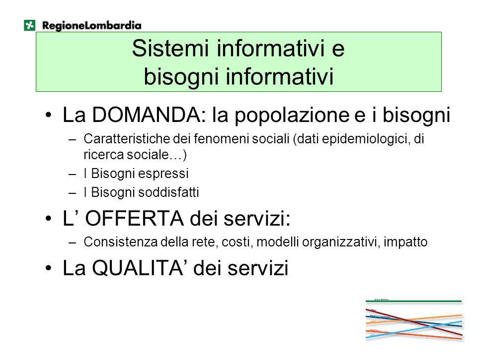 Sistemi informativi e bisogni informativi La DOMANDA: la popolazione e i bisogni –Caratteristiche dei fenomeni sociali (dati epidemiologici, di ricerc