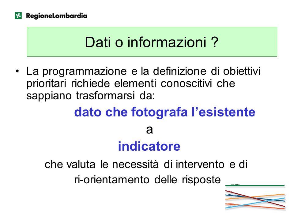 Dati o informazioni ? La programmazione e la definizione di obiettivi prioritari richiede elementi conoscitivi che sappiano trasformarsi da: dato che