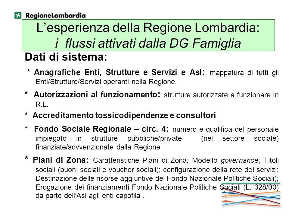 Lesperienza della Regione Lombardia: i flussi attivati dalla DG Famiglia Dati di sistema: * Anagrafiche Enti, Strutture e Servizi e Asl : mappatura di