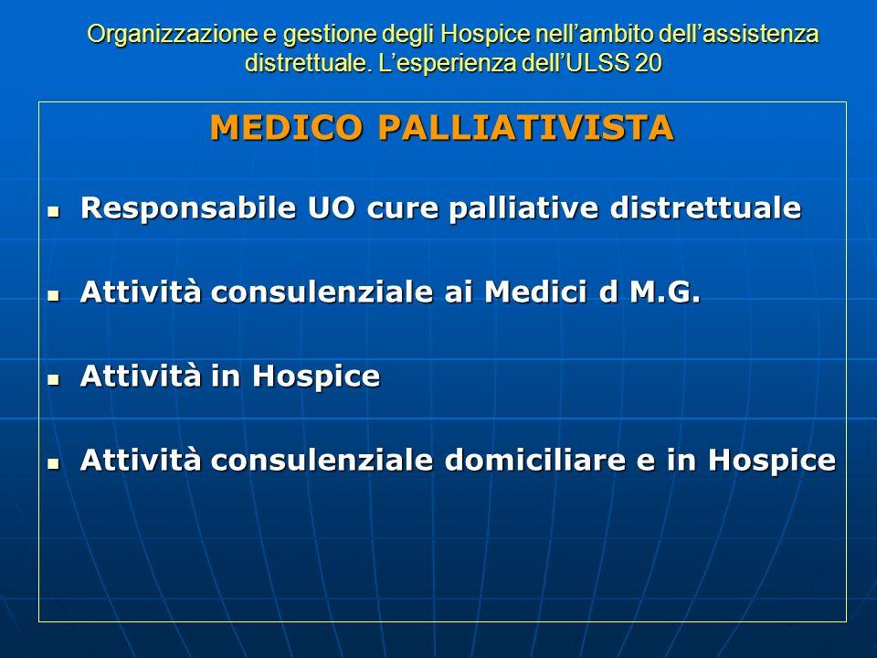 Organizzazione e gestione degli Hospice nellambito dellassistenza distrettuale.