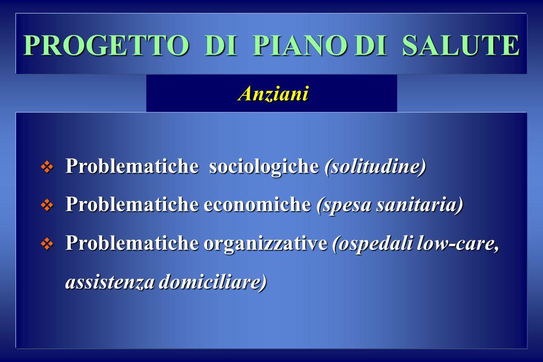 PROGETTO DI PIANO DI SALUTE Problematiche sociologiche (solitudine) Problematiche sociologiche (solitudine) Problematiche economiche (spesa sanitaria)