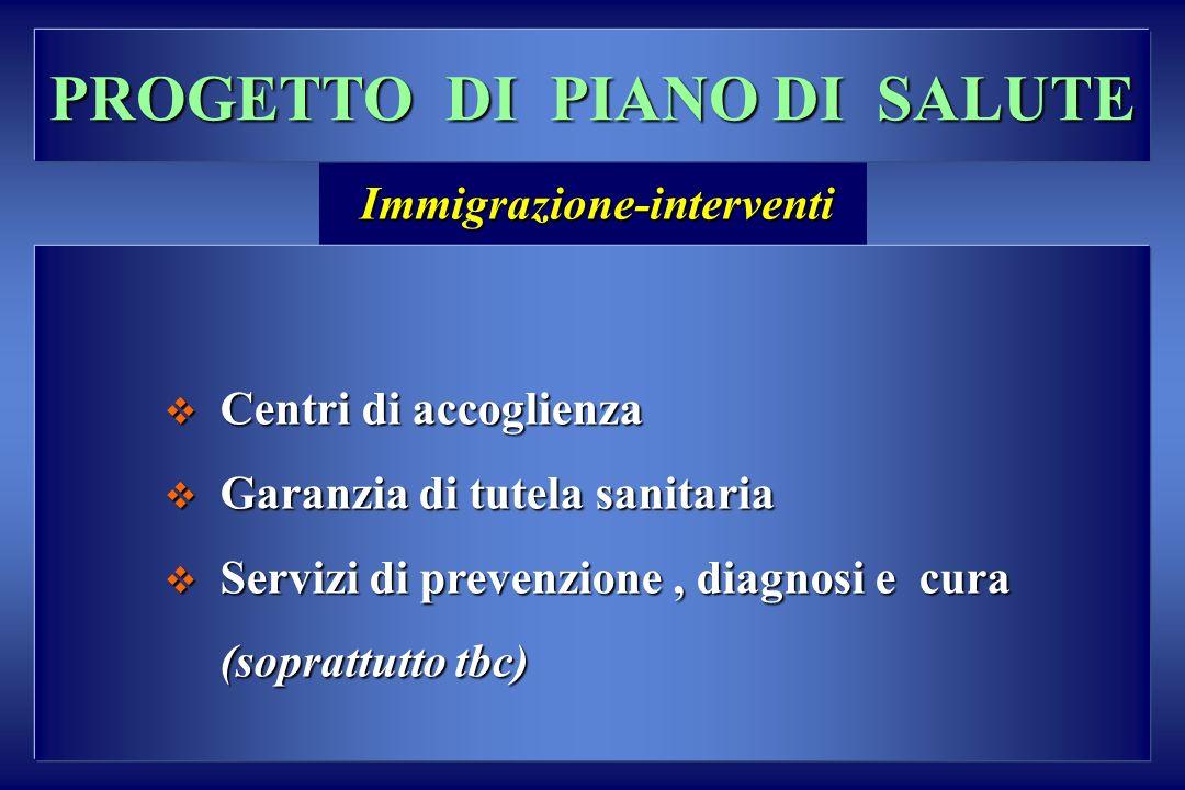 PROGETTO DI PIANO DI SALUTE Centri di accoglienza Centri di accoglienza Garanzia di tutela sanitaria Garanzia di tutela sanitaria Servizi di prevenzio