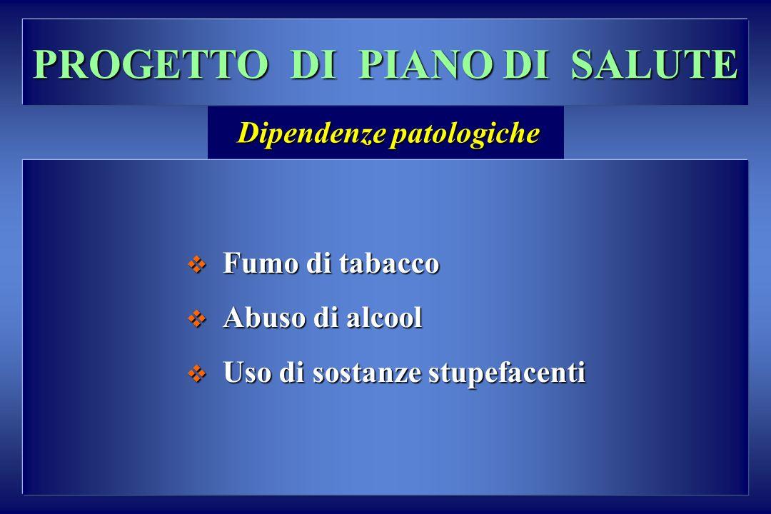 PROGETTO DI PIANO DI SALUTE Fumo di tabacco Fumo di tabacco Abuso di alcool Abuso di alcool Uso di sostanze stupefacenti Uso di sostanze stupefacenti