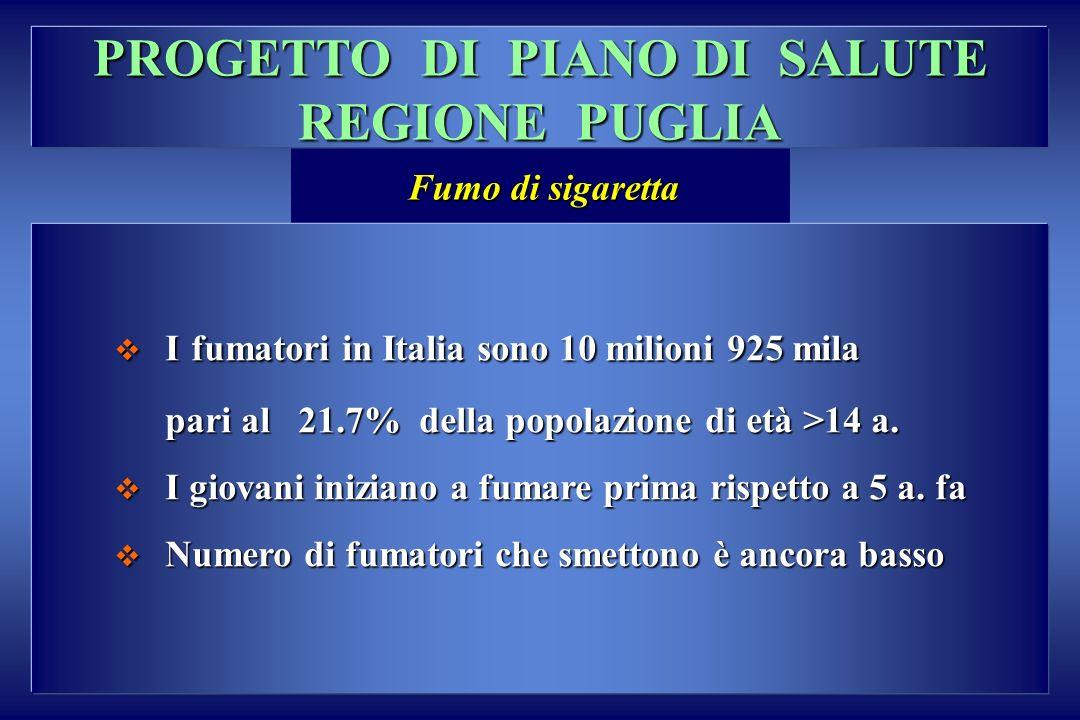 PROGETTO DI PIANO DI SALUTE REGIONE PUGLIA I fumatori in Italia sono 10 milioni 925 mila I fumatori in Italia sono 10 milioni 925 mila pari al 21.7% d