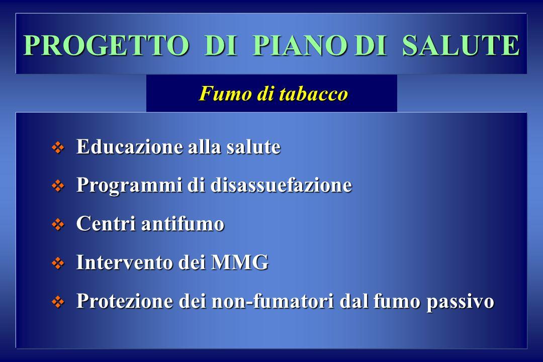 PROGETTO DI PIANO DI SALUTE Educazione alla salute Educazione alla salute Programmi di disassuefazione Programmi di disassuefazione Centri antifumo Ce