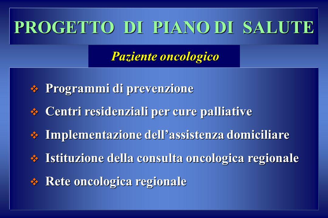 PROGETTO DI PIANO DI SALUTE Programmi di prevenzione Programmi di prevenzione Centri residenziali per cure palliative Centri residenziali per cure pal