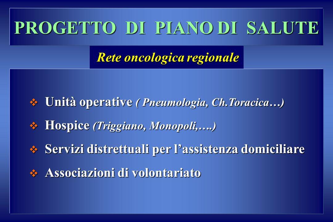 PROGETTO DI PIANO DI SALUTE Unità operative ( Pneumologia, Ch.Toracica…) Unità operative ( Pneumologia, Ch.Toracica…) Hospice (Triggiano, Monopoli,….)