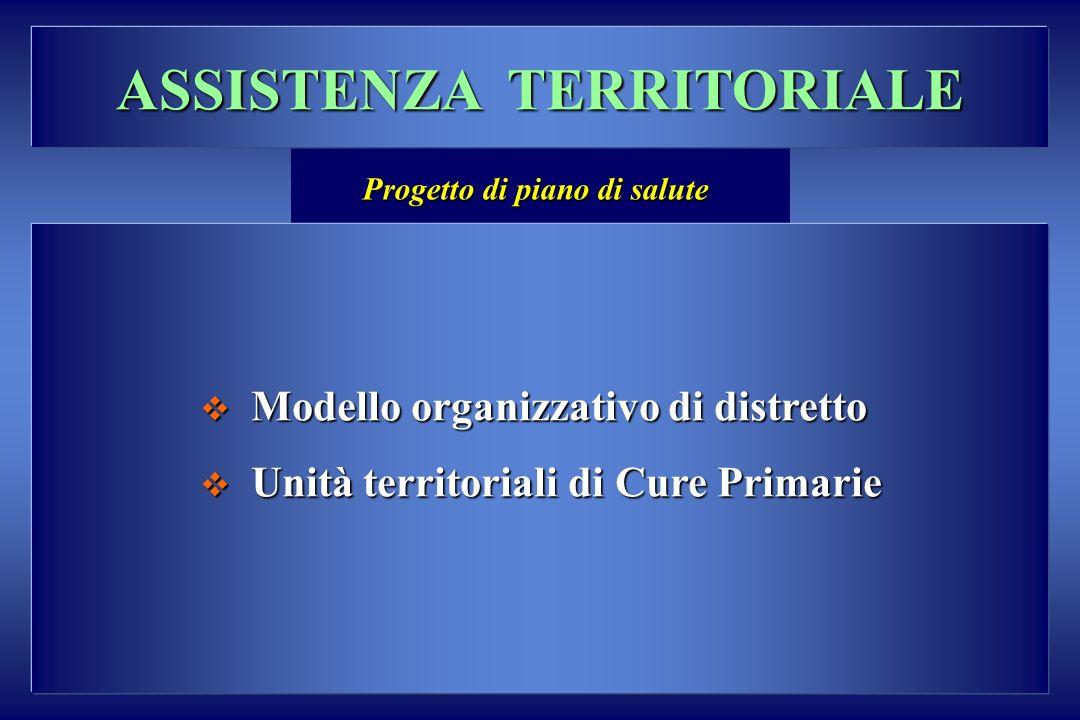 ASSISTENZA TERRITORIALE Modello organizzativo di distretto Modello organizzativo di distretto Unità territoriali di Cure Primarie Unità territoriali d