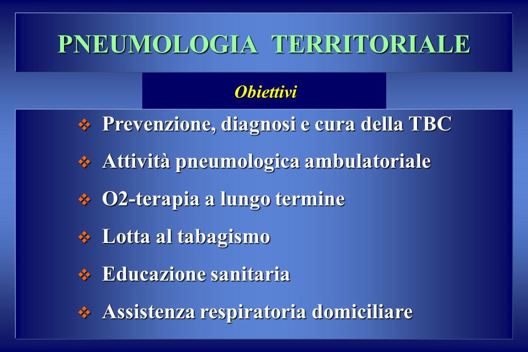 PNEUMOLOGIA TERRITORIALE Prevenzione, diagnosi e cura della TBC Prevenzione, diagnosi e cura della TBC Attività pneumologica ambulatoriale Attività pn