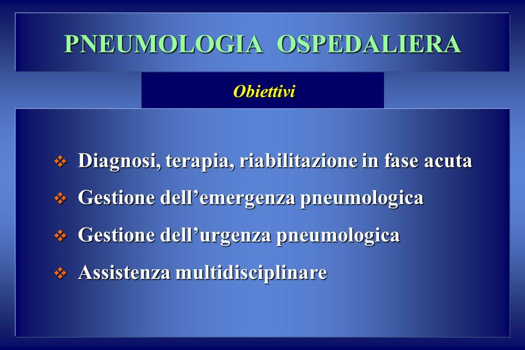 PROGETTO DI PIANO DI SALUTE Aziende ospedaliero-universitarie (Bari, Foggia) Aziende ospedaliero-universitarie (Bari, Foggia) Presidi di USL (ospedali funzionalmente accorpati) Presidi di USL (ospedali funzionalmente accorpati) IRCCS pubblici (oncologico-Bari, De Bellis-Castellana) IRCCS pubblici (oncologico-Bari, De Bellis-Castellana) IRCCS privati (Maugeri-Cassano, Medea-Ostuni) IRCCS privati (Maugeri-Cassano, Medea-Ostuni) Enti Ecclesiastici equip.