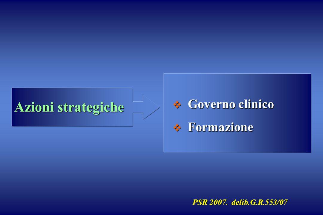 Azioni strategiche Governo clinico Governo clinico Formazione Formazione PSR 2007. delib.G.R.553/07