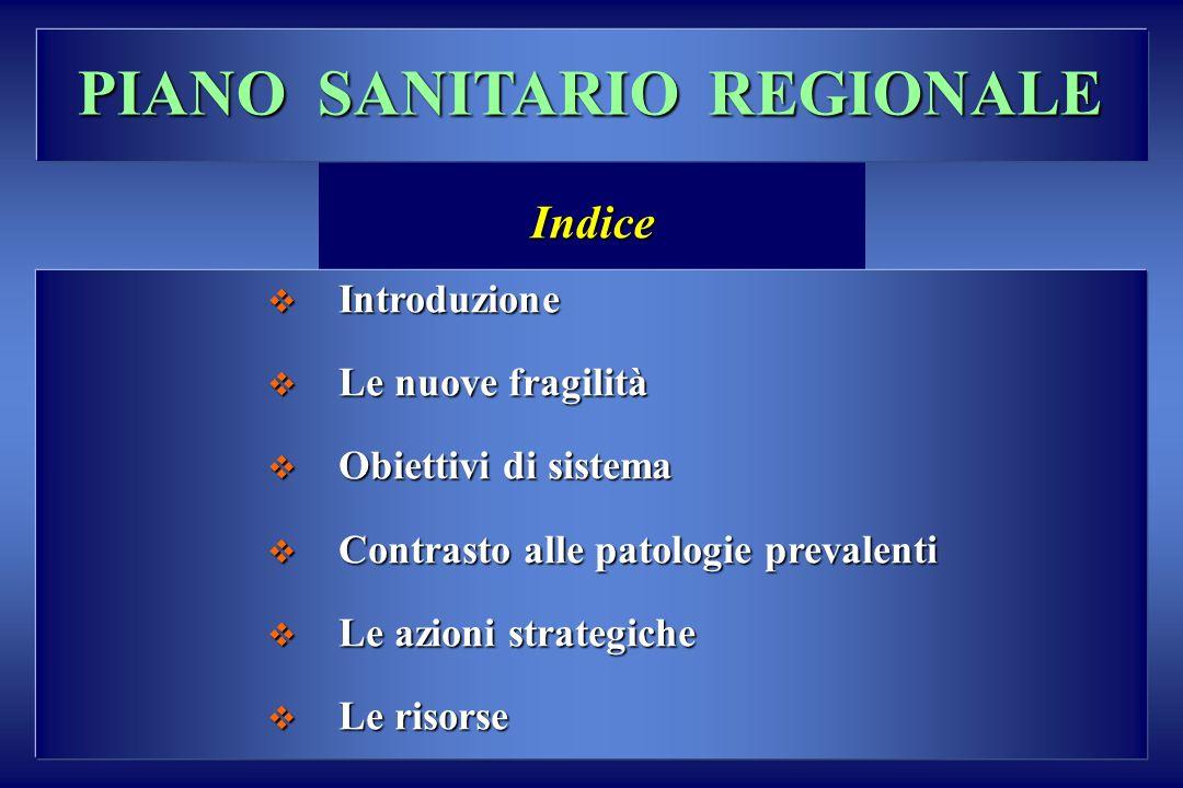 PIANO SANITARIO REGIONALE Indice Introduzione Introduzione Le nuove fragilità Le nuove fragilità Obiettivi di sistema Obiettivi di sistema Contrasto a