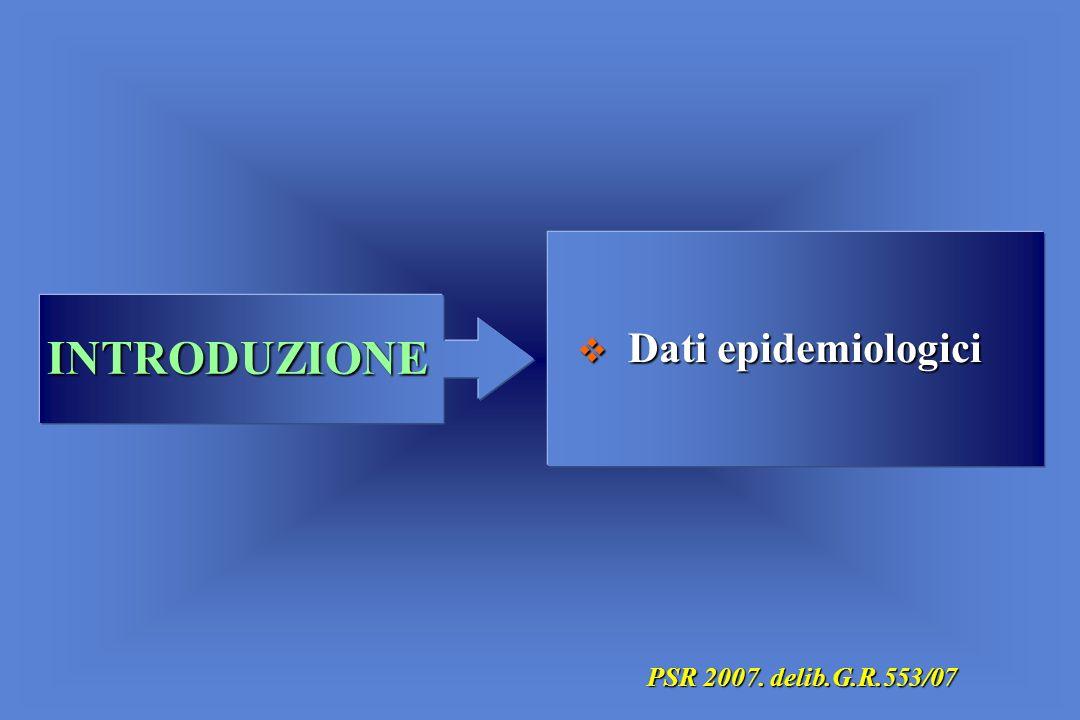 INTRODUZIONE Dati epidemiologici Dati epidemiologici PSR 2007. delib.G.R.553/07