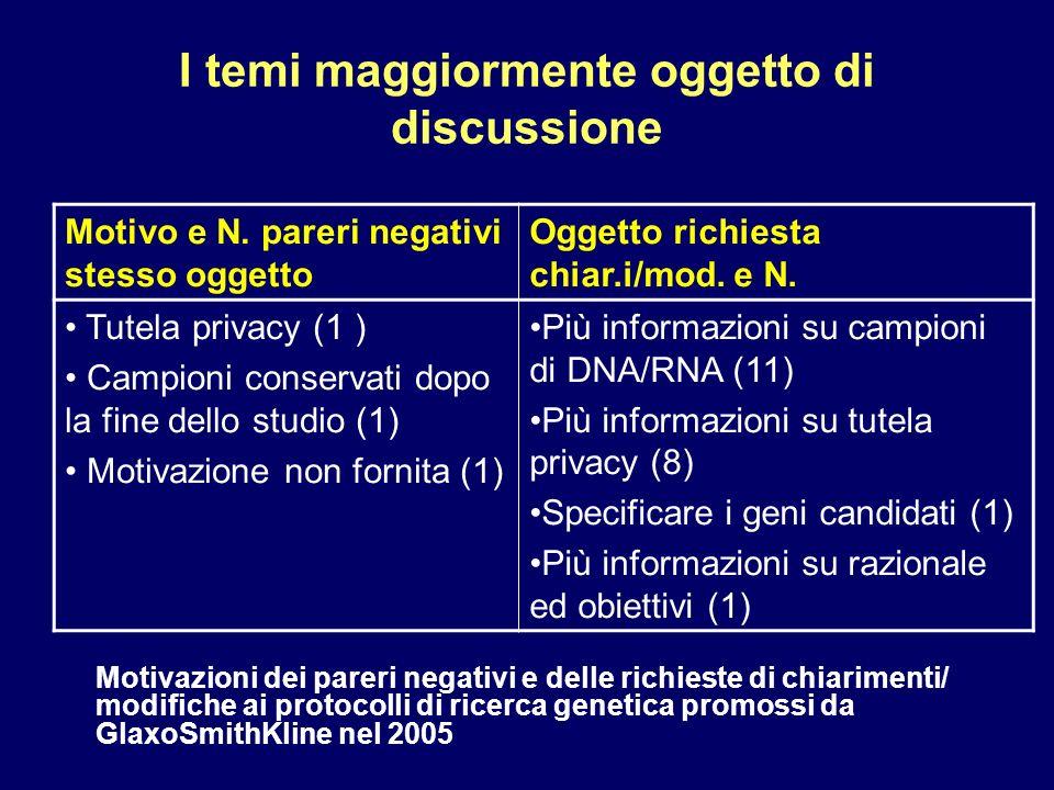 Distinguere test genetici eseguiti a scopo diagnostico ed a scopo di ricerca Raccomandazione n.