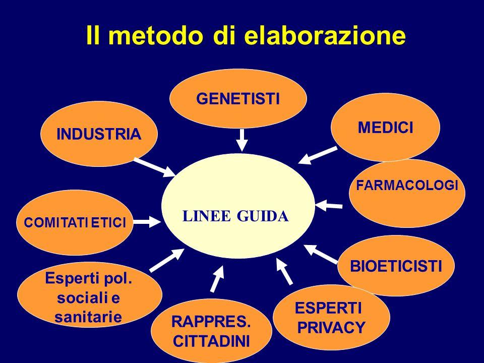 Le diverse implicazioni dei diversi test genetici Raccomandazione n.