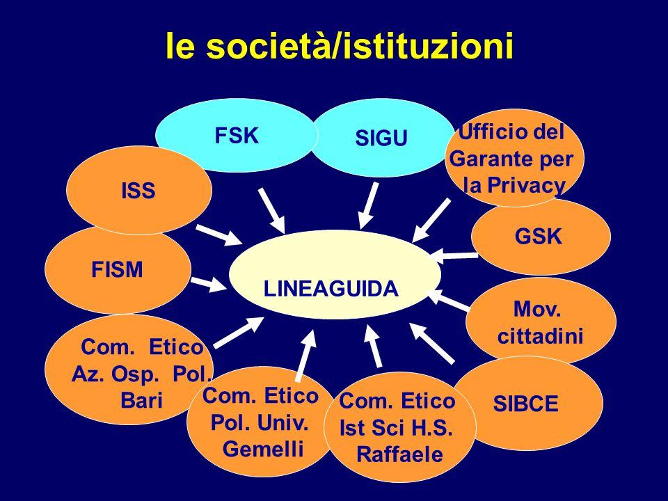 Gli autori Dr.ssa Teresa Annecca Ufficio del Garante della Privacy Prof.