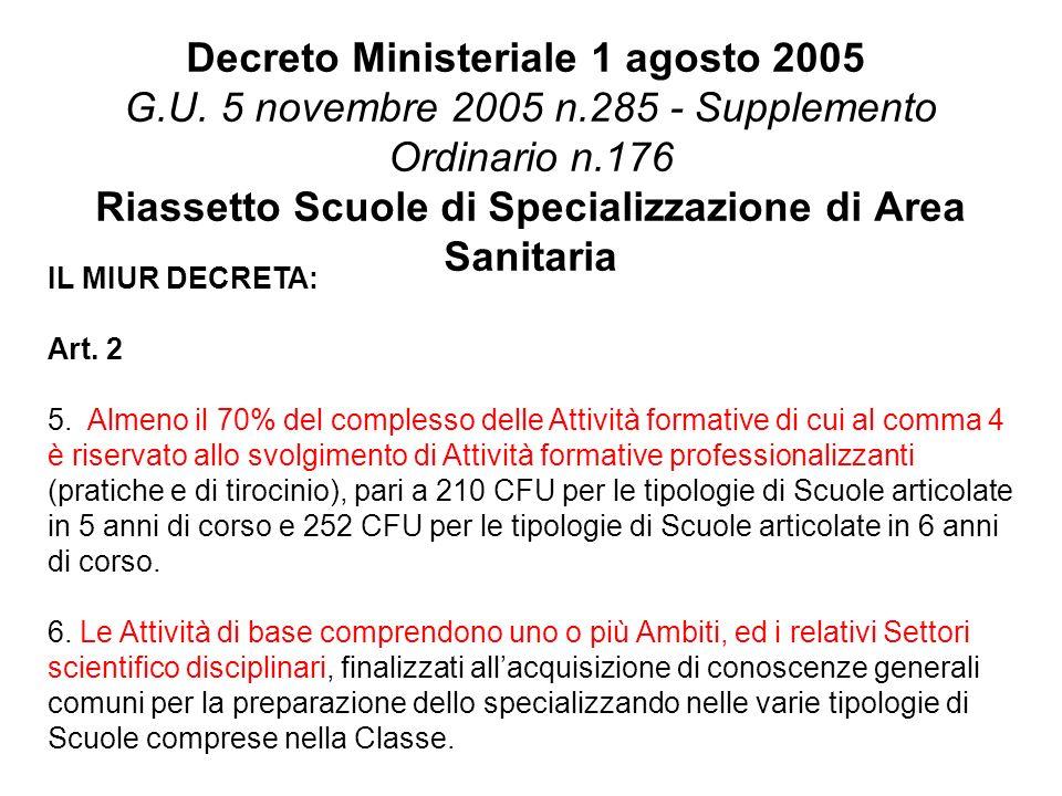 Decreto Ministeriale 1 agosto 2005 G.U.