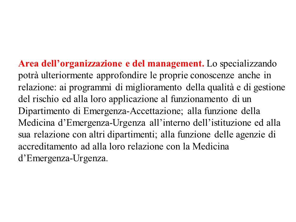 Area dellorganizzazione e del management.