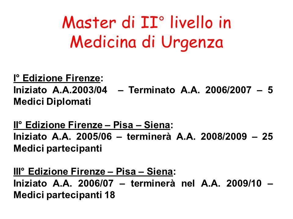 Master di II° livello in Medicina di Urgenza I° Edizione Firenze: Iniziato A.A.2003/04 – Terminato A.A.
