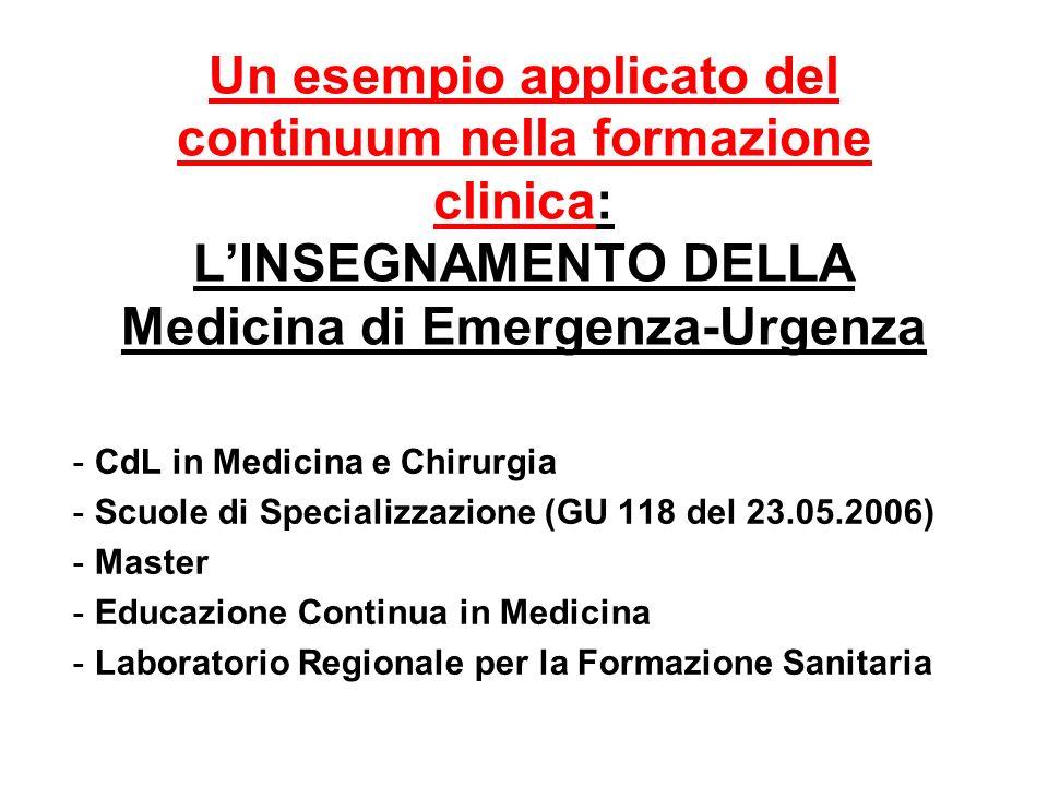 Un esempio applicato del continuum nella formazione clinica: LINSEGNAMENTO DELLA Medicina di Emergenza-Urgenza - CdL in Medicina e Chirurgia - Scuole di Specializzazione (GU 118 del 23.05.2006) - Master - Educazione Continua in Medicina - Laboratorio Regionale per la Formazione Sanitaria