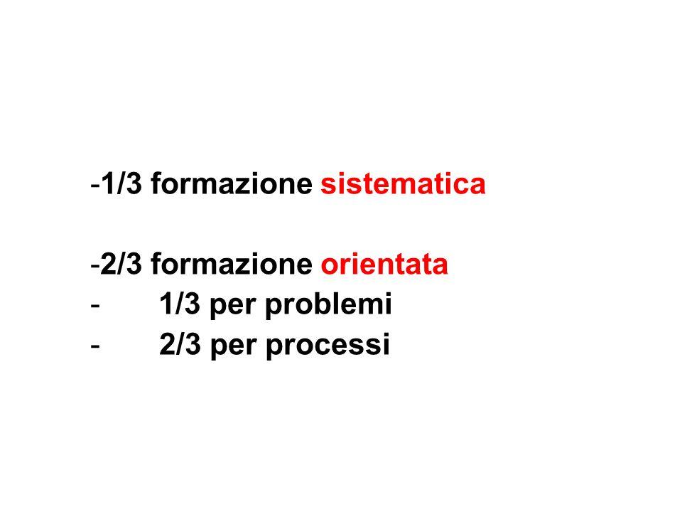 -1/3 formazione sistematica -2/3 formazione orientata -1/3 per problemi - 2/3 per processi