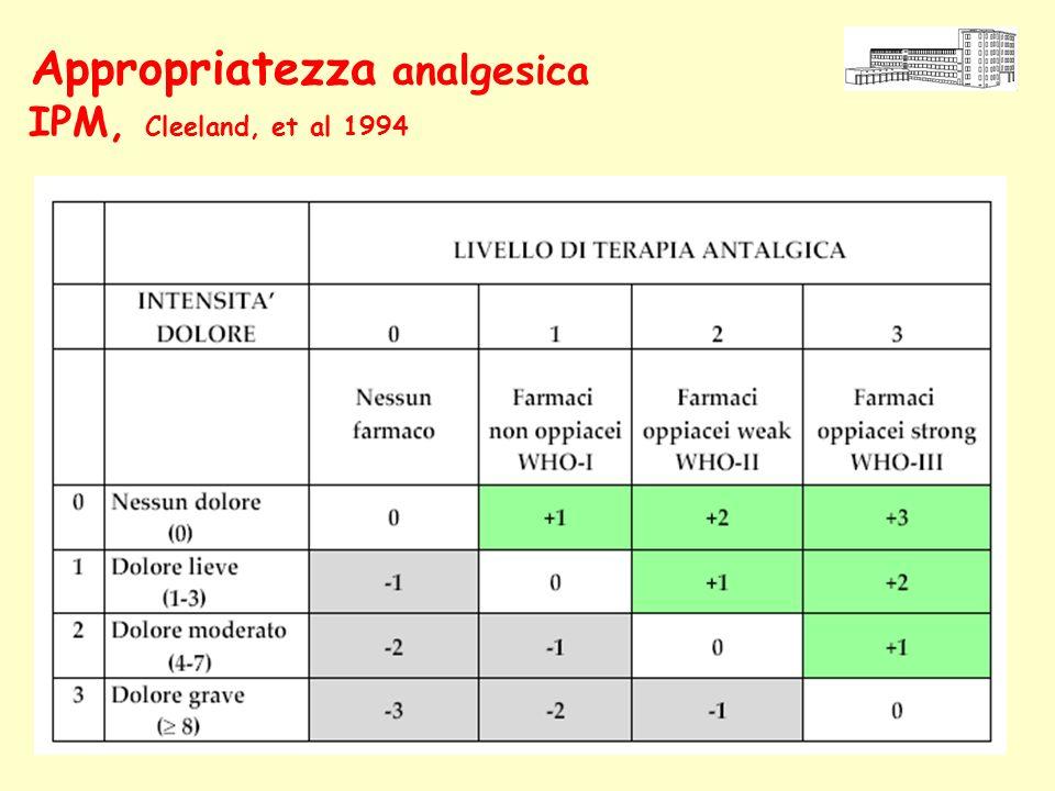 Appropriatezza analgesica IPM, Cleeland, et al 1994