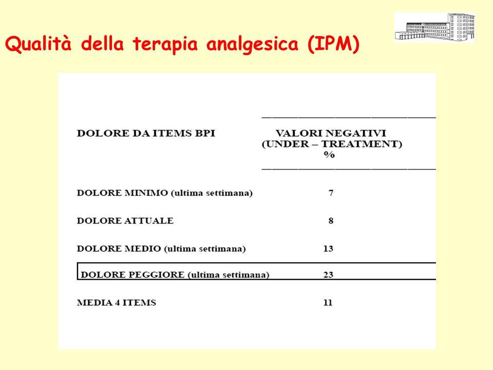 Qualità della terapia analgesica (IPM)