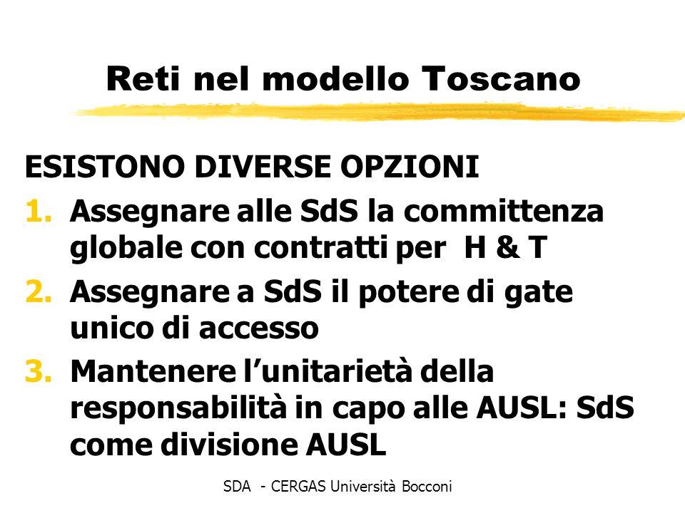 Reti nel modello Toscano ESISTONO DIVERSE OPZIONI 1.Assegnare alle SdS la committenza globale con contratti per H & T 2.Assegnare a SdS il potere di gate unico di accesso 3.Mantenere lunitarietà della responsabilità in capo alle AUSL: SdS come divisione AUSL SDA - CERGAS Università Bocconi