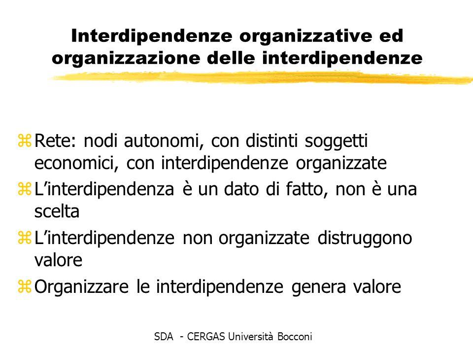Interdipendenze organizzative ed organizzazione delle interdipendenze zRete: nodi autonomi, con distinti soggetti economici, con interdipendenze organizzate zLinterdipendenza è un dato di fatto, non è una scelta zLinterdipendenze non organizzate distruggono valore zOrganizzare le interdipendenze genera valore SDA - CERGAS Università Bocconi