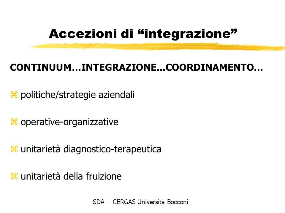 Accezioni di integrazione CONTINUUM…INTEGRAZIONE...COORDINAMENTO… zpolitiche/strategie aziendali zoperative-organizzative zunitarietà diagnostico-terapeutica zunitarietà della fruizione SDA - CERGAS Università Bocconi