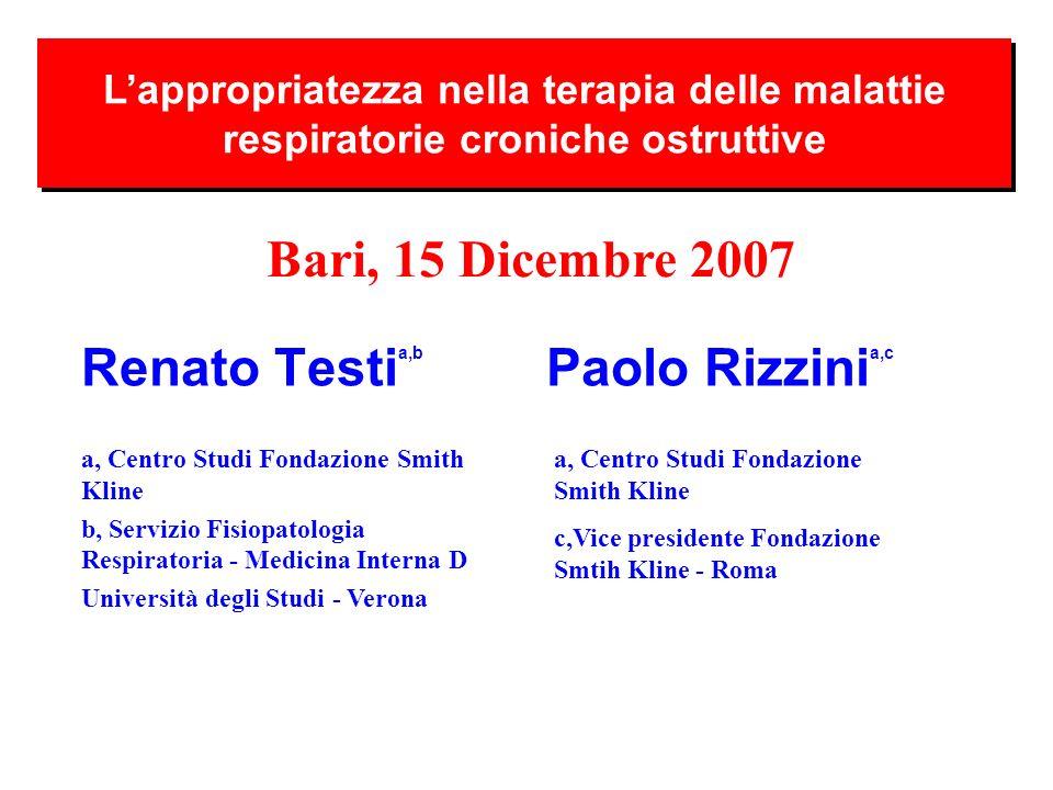 Lappropriatezza nella terapia delle malattie respiratorie croniche ostruttive Renato Testi a,b Paolo Rizzini a,c Bari, 15 Dicembre 2007 a, Centro Stud